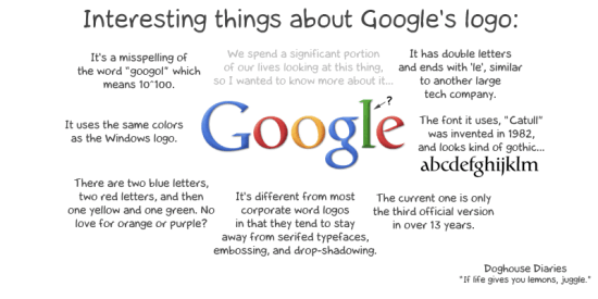 i hope some of these facts have been as exciting to you as it was to me if you know of any more amazing facts about google kindly share them in the