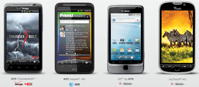next gen mobile phone is one of new gadgets in 2012