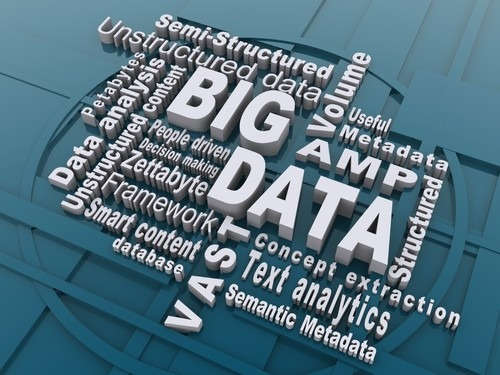 big data is going to change business analysis in an amazing way